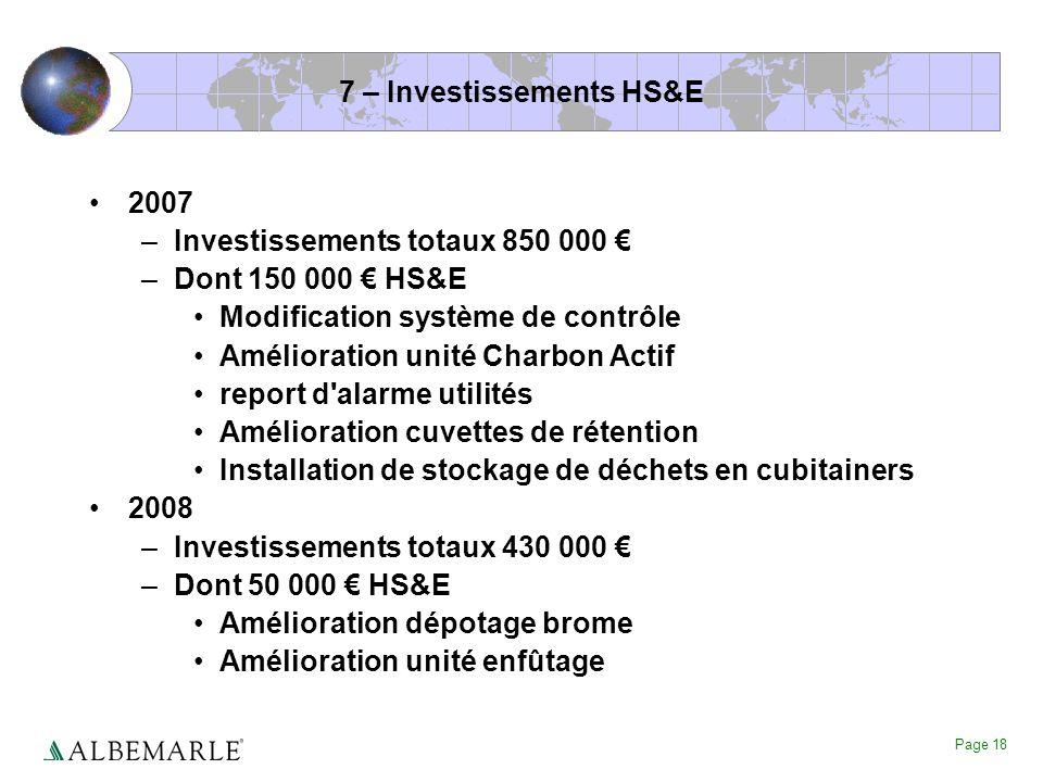 7 – Investissements HS&E