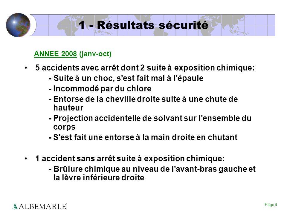 1 - Résultats sécurité ANNEE 2008 (janv-oct) 5 accidents avec arrêt dont 2 suite à exposition chimique: