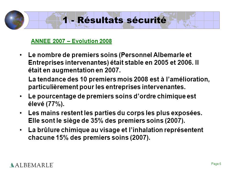 1 - Résultats sécurité ANNEE 2007 – Evolution 2008.