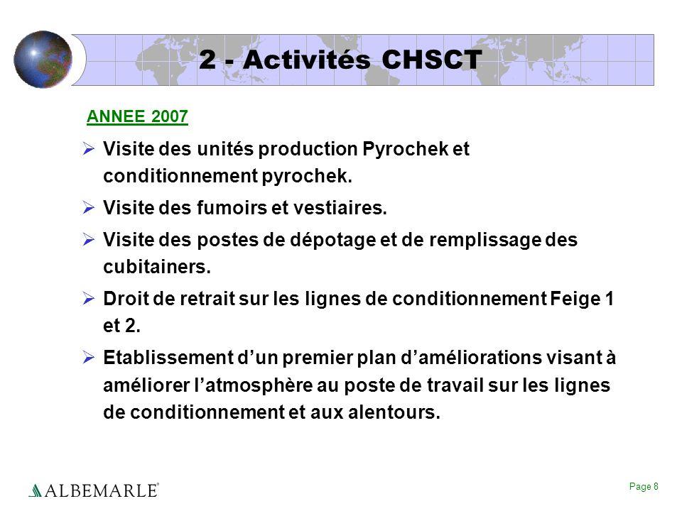 2 - Activités CHSCT Visite des unités production Pyrochek et conditionnement pyrochek. Visite des fumoirs et vestiaires.