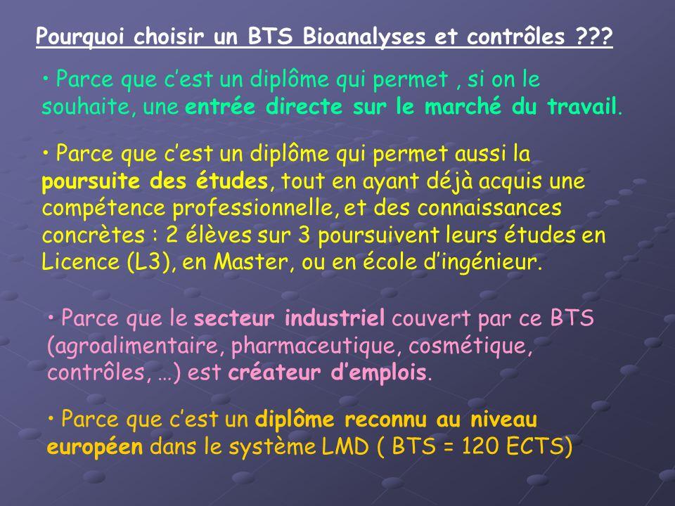 Pourquoi choisir un BTS Bioanalyses et contrôles