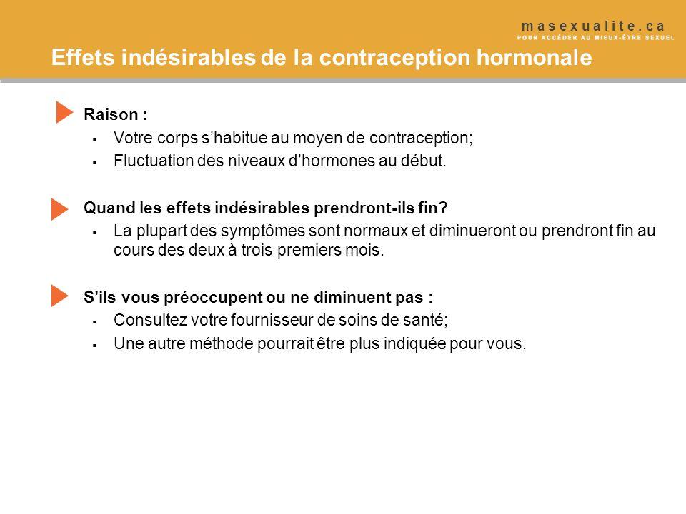 Effets indésirables de la contraception hormonale