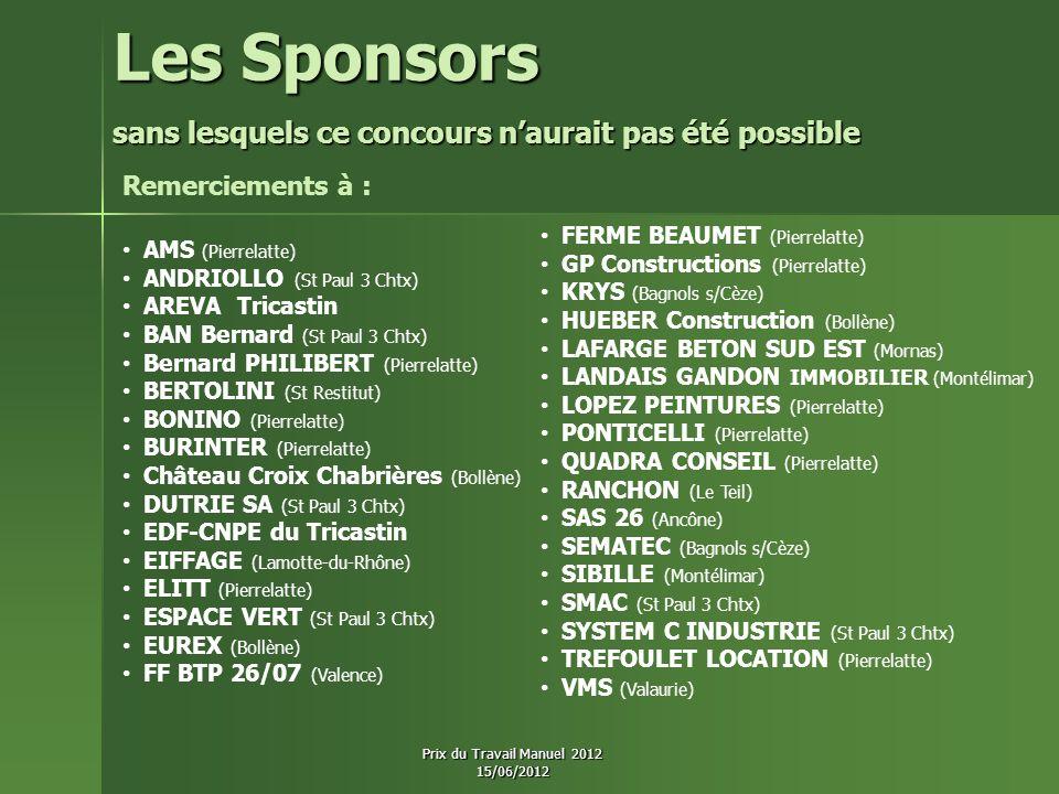 Les Sponsors Remerciements à : FERME BEAUMET (Pierrelatte)