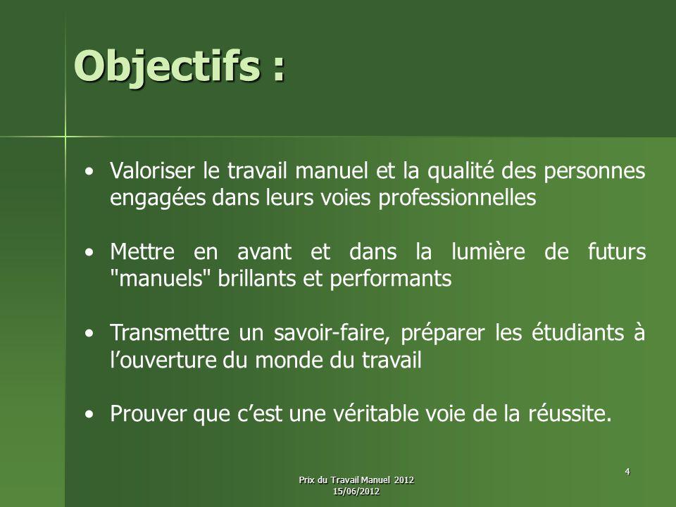 Objectifs : Valoriser le travail manuel et la qualité des personnes engagées dans leurs voies professionnelles.
