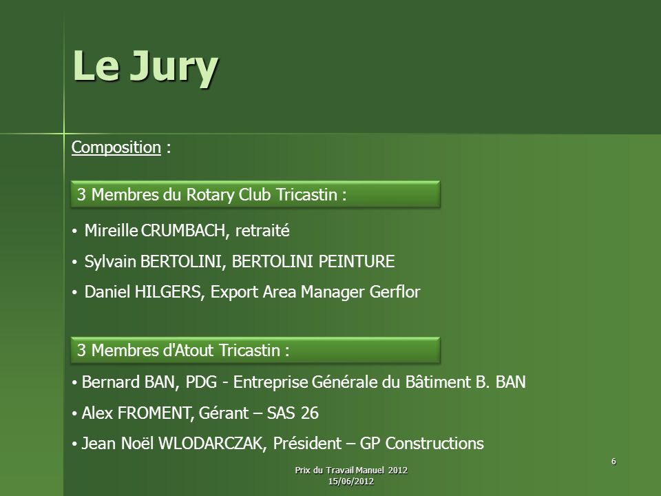 Le Jury Composition : 3 Membres du Rotary Club Tricastin :
