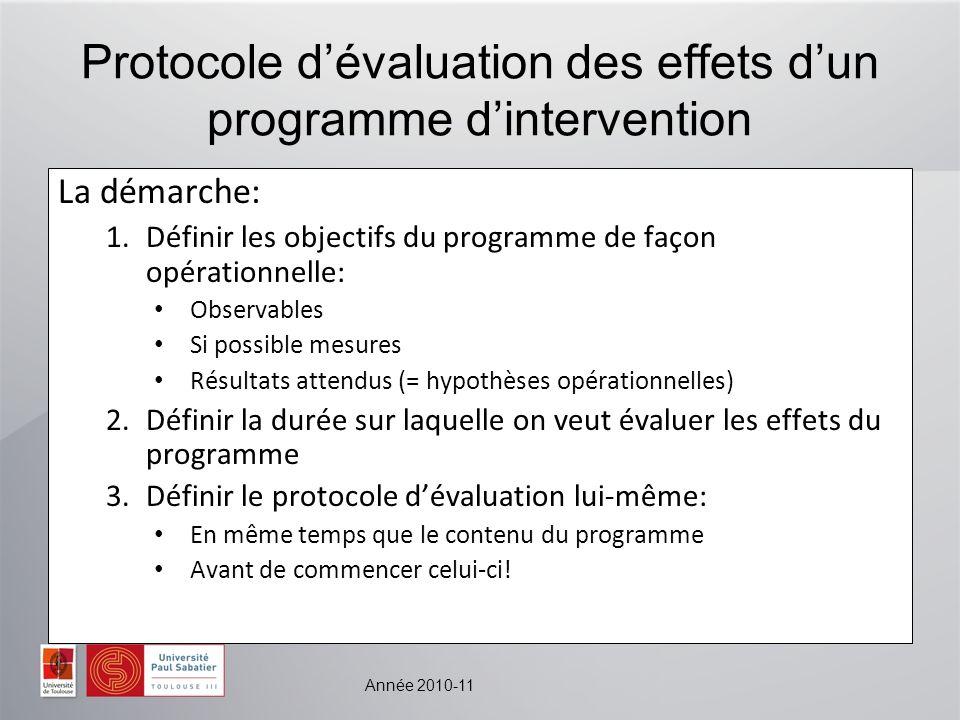 Protocole d'évaluation des effets d'un programme d'intervention