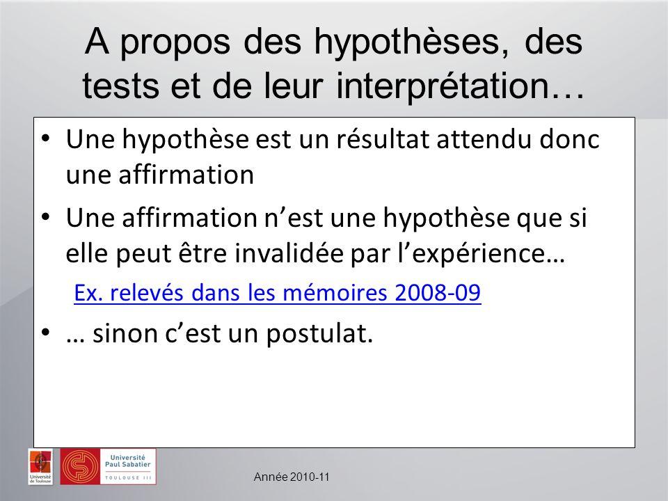 A propos des hypothèses, des tests et de leur interprétation…
