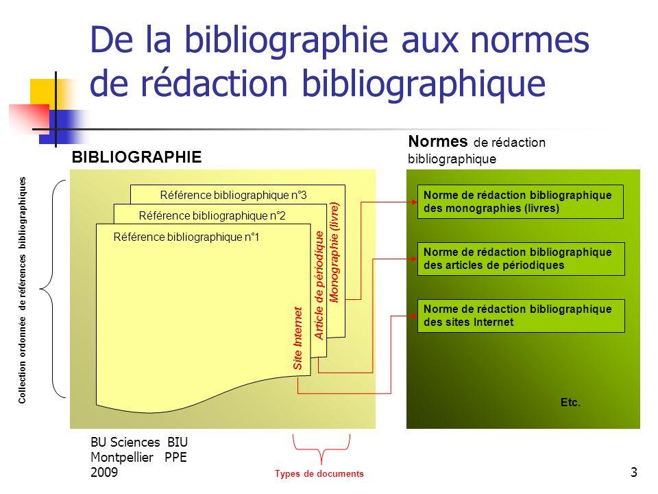 De la bibliographie aux normes de rédaction bibliographique