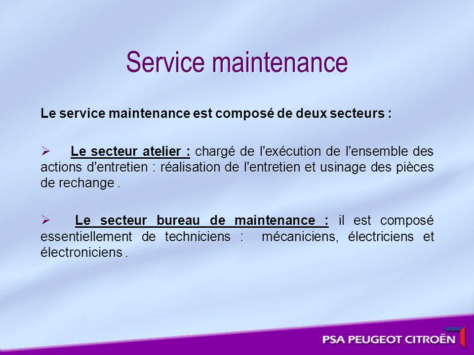 Service maintenance Le service maintenance est composé de deux secteurs :
