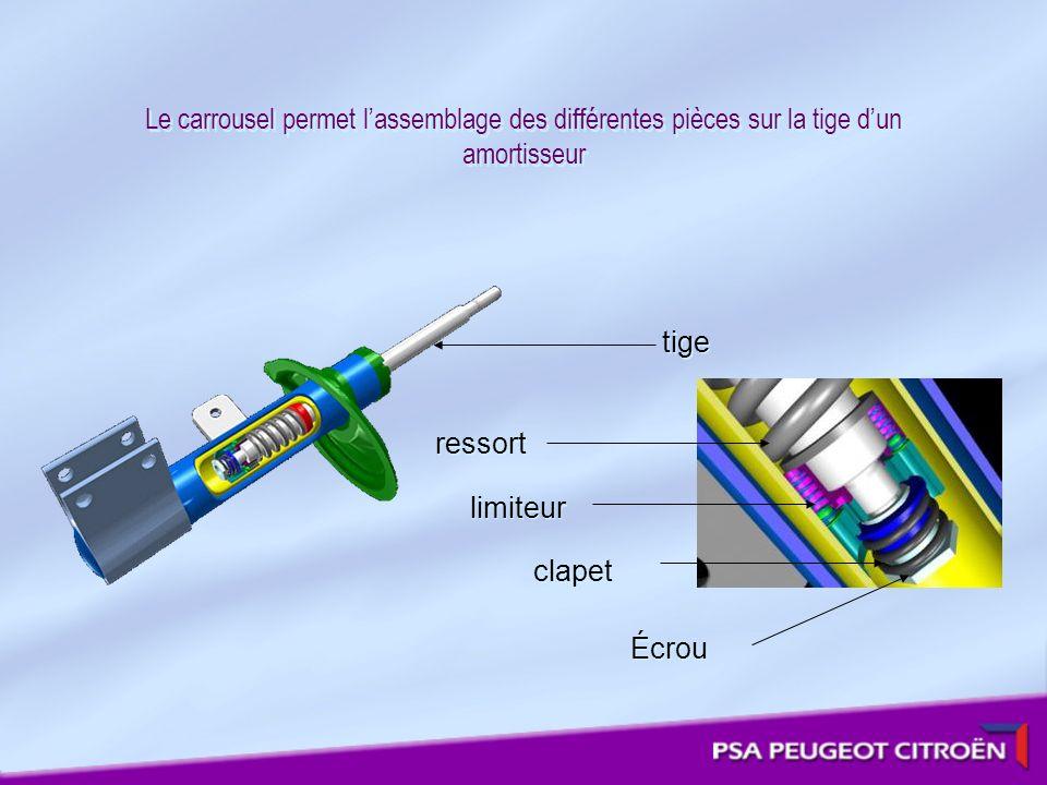 Le carrousel permet l'assemblage des différentes pièces sur la tige d'un amortisseur