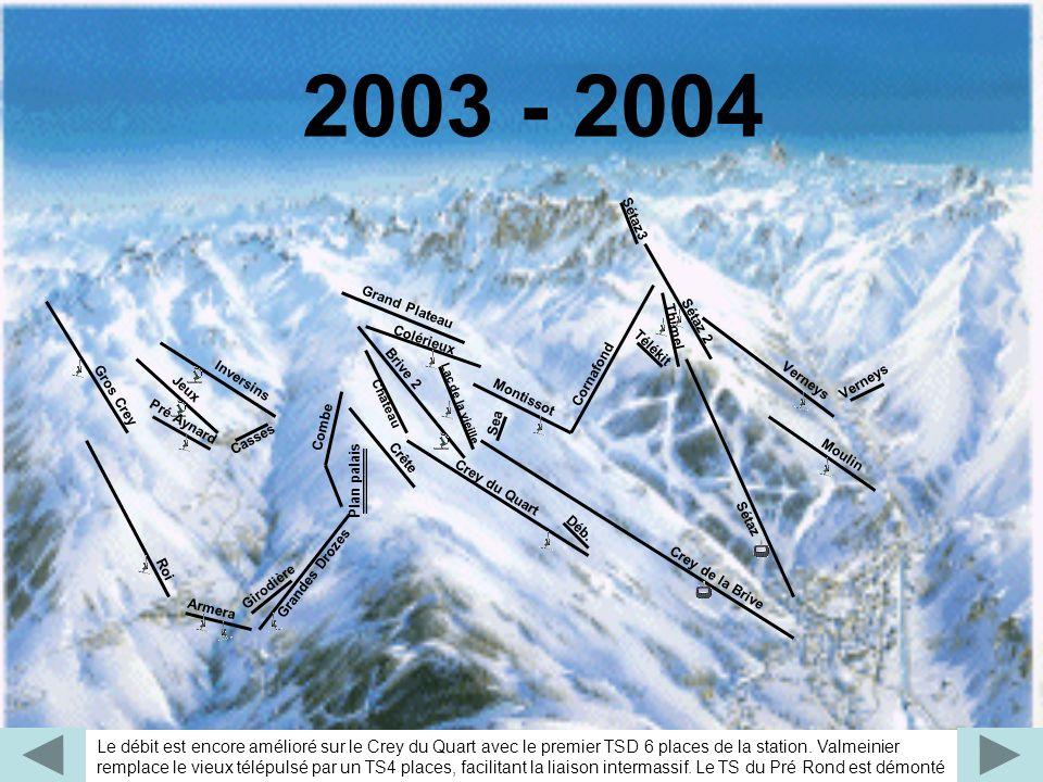 2003 - 2004 Moulin. Sea. Montissot. Crey de la Brive. Grand Plateau. Verneys. Château. Brive 2.