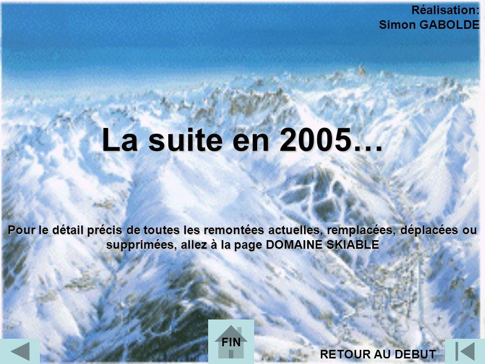 La suite en 2005… Réalisation: Simon GABOLDE