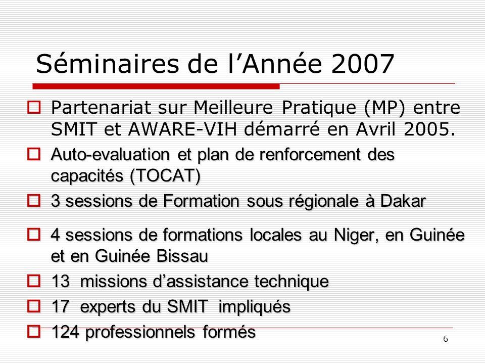 Séminaires de l'Année 2007 Partenariat sur Meilleure Pratique (MP) entre SMIT et AWARE-VIH démarré en Avril 2005.