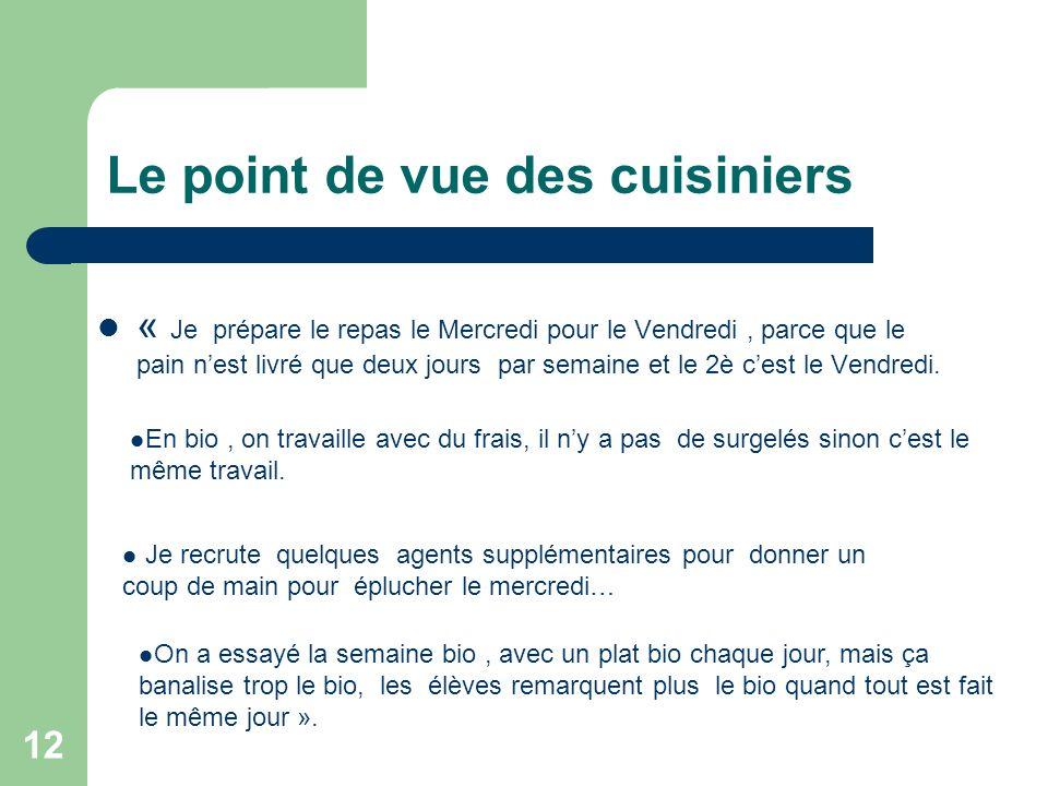 Le point de vue des cuisiniers