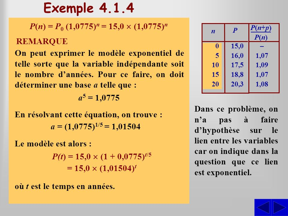 Exemple 4.1.4