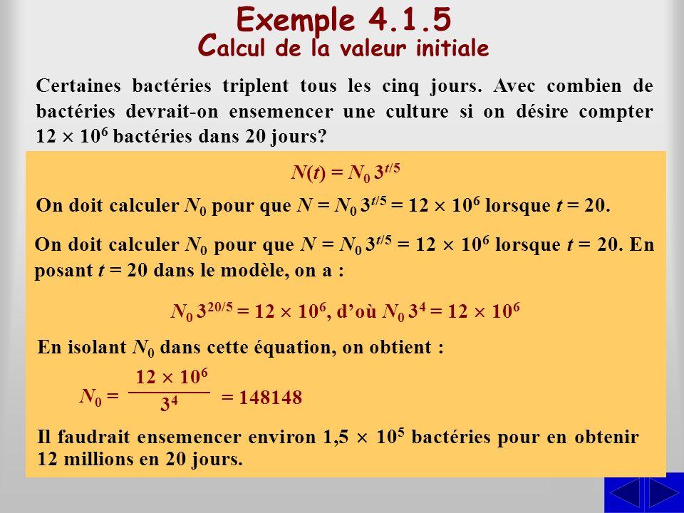 Exemple 4.1.5 Calcul de la valeur initiale