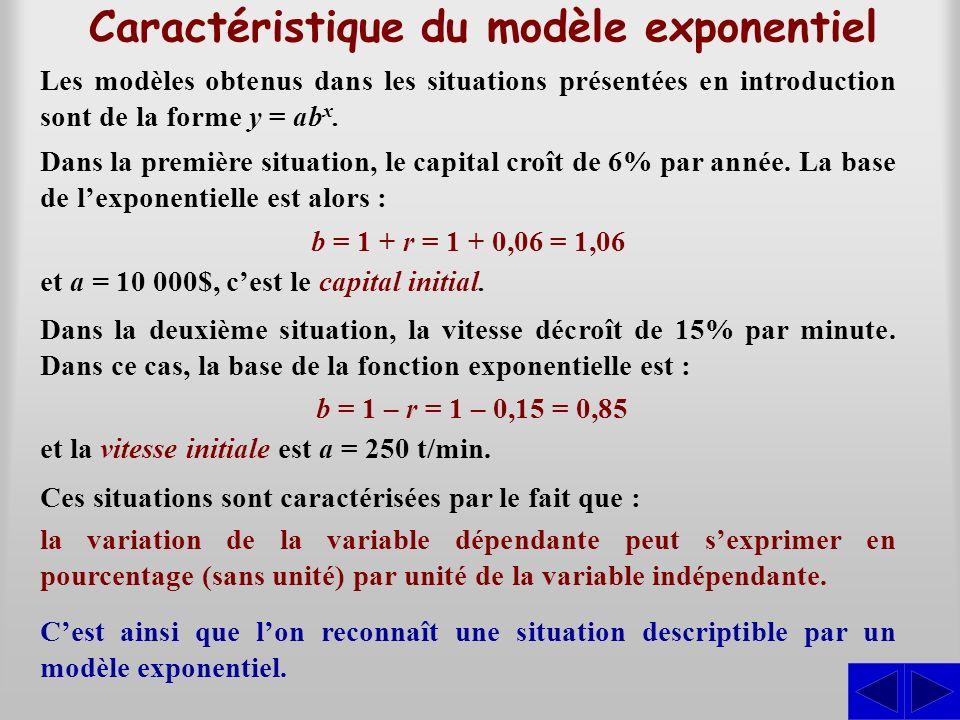 Caractéristique du modèle exponentiel