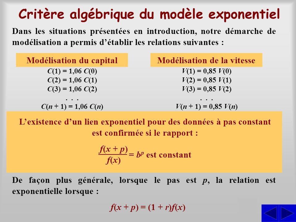 Critère algébrique du modèle exponentiel