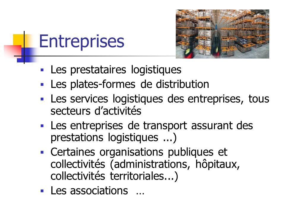 Entreprises Les prestataires logistiques