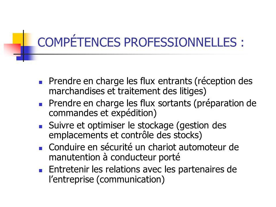 COMPÉTENCES PROFESSIONNELLES :