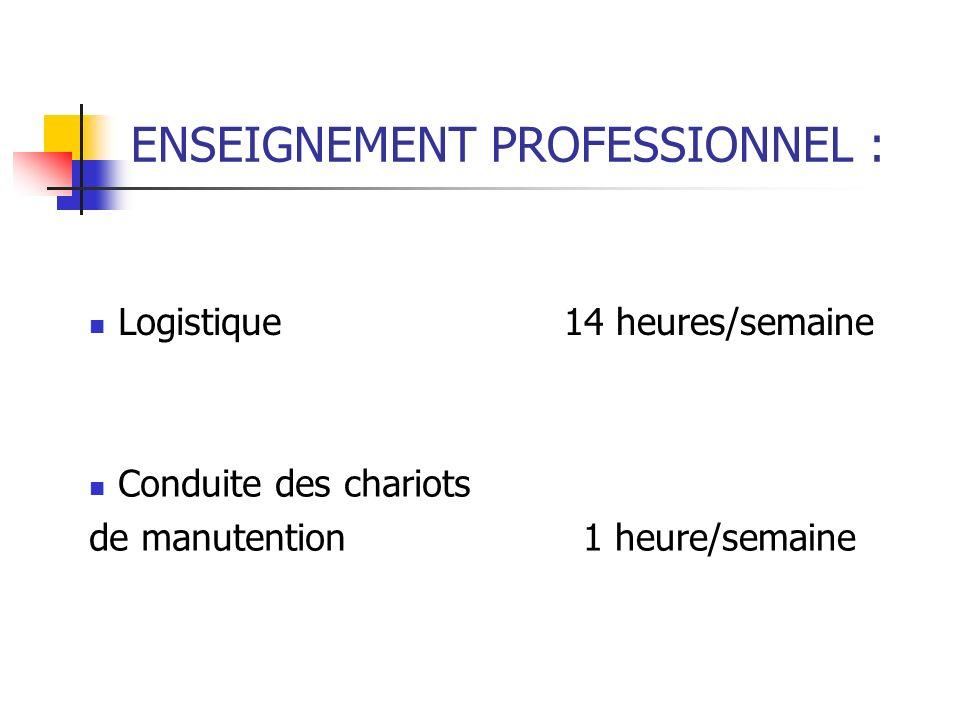 ENSEIGNEMENT PROFESSIONNEL :
