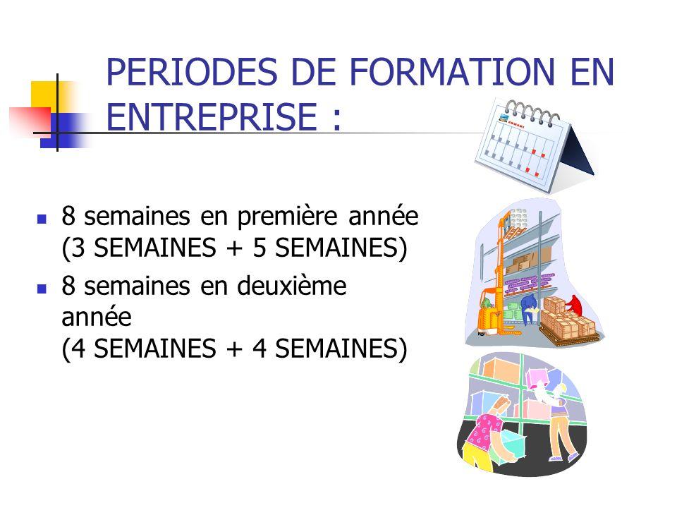 PERIODES DE FORMATION EN ENTREPRISE :