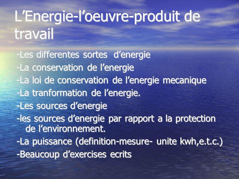 L'Energie-l'oeuvre-produit de travail