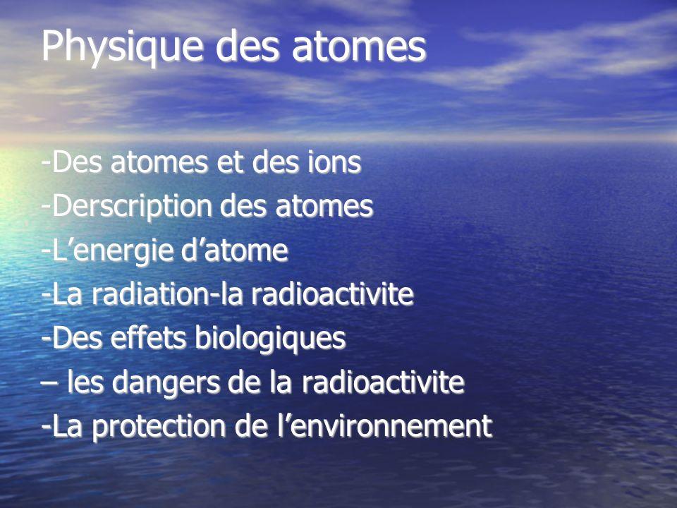 Physique des atomes -Des atomes et des ions -Derscription des atomes