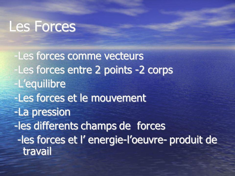 Les Forces -Les forces comme vecteurs
