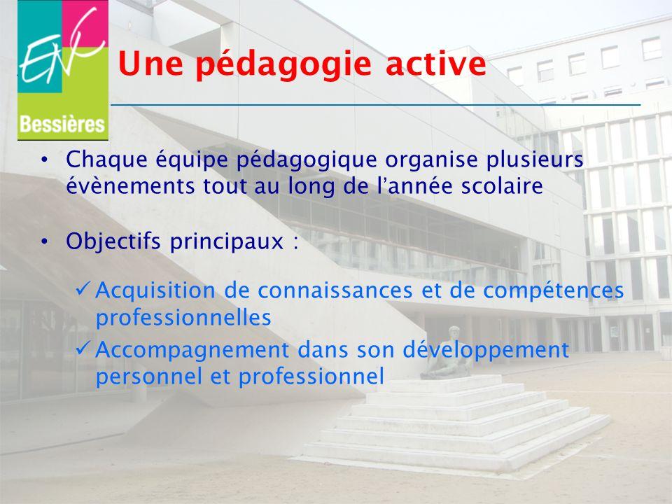 Une pédagogie active Chaque équipe pédagogique organise plusieurs évènements tout au long de l'année scolaire.