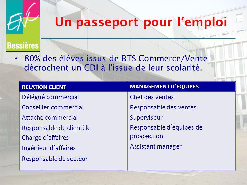 Un passeport pour l'emploi