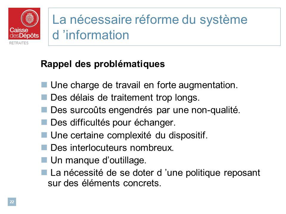 La nécessaire réforme du système d 'information