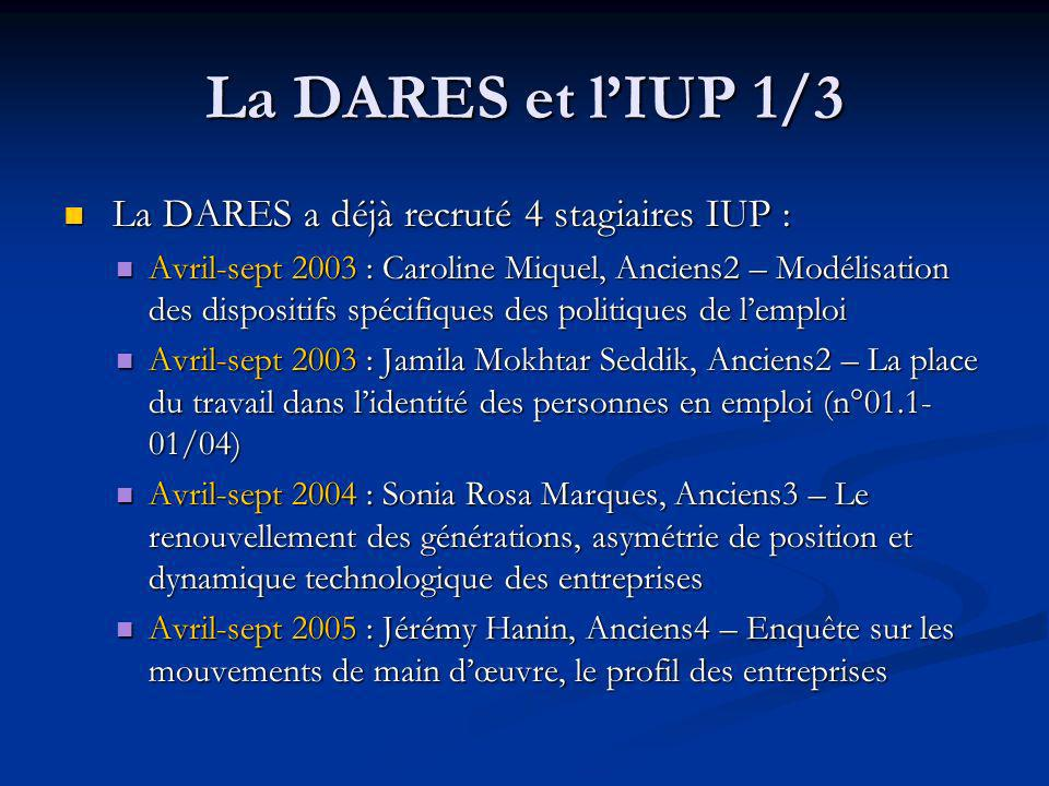 La DARES et l'IUP 1/3 La DARES a déjà recruté 4 stagiaires IUP :