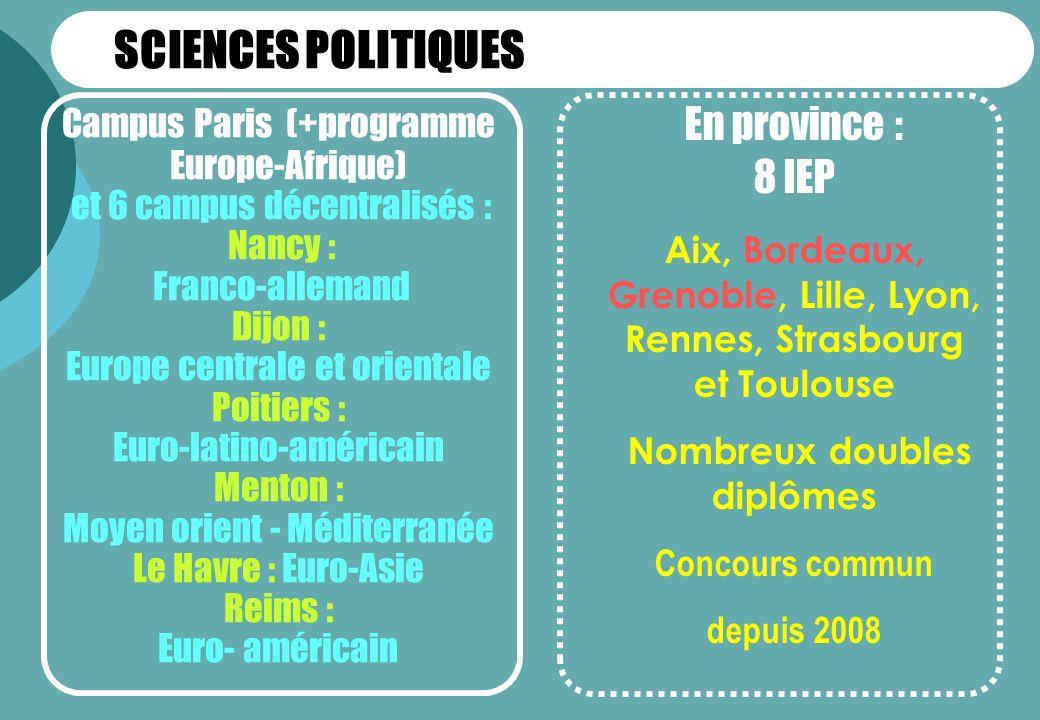 SCIENCES POLITIQUES En province : 8 IEP