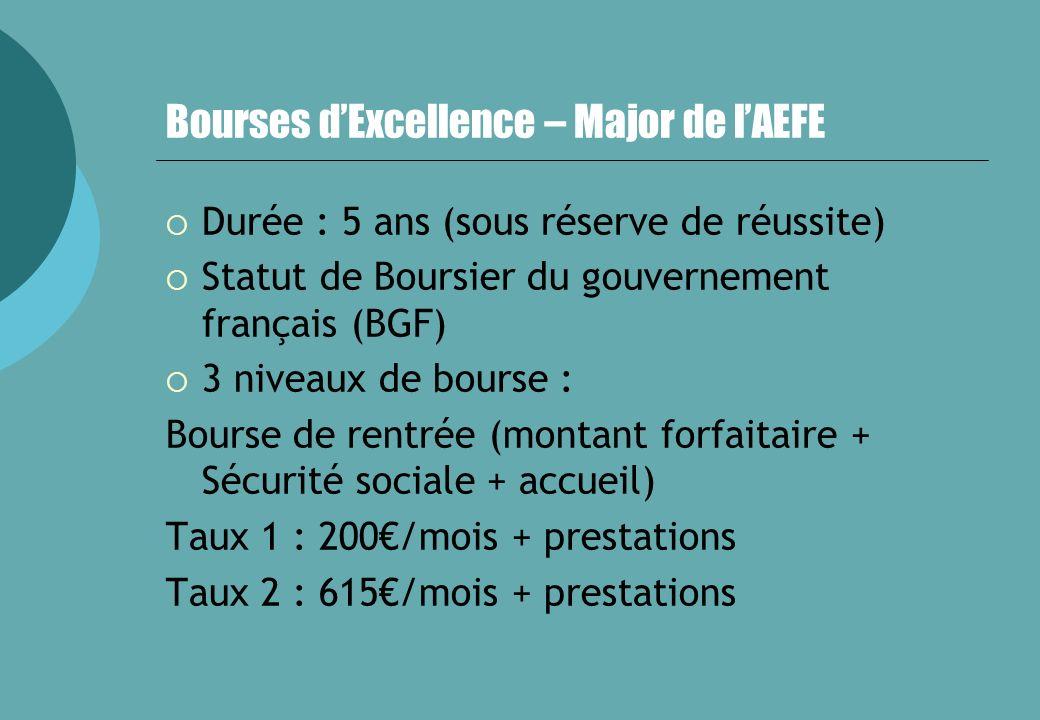 Bourses d'Excellence – Major de l'AEFE