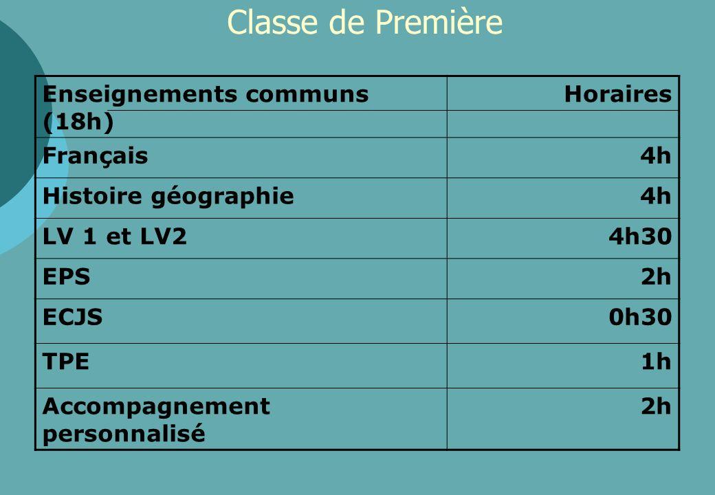 Classe de Première Enseignements communs (18h) Horaires Français 4h