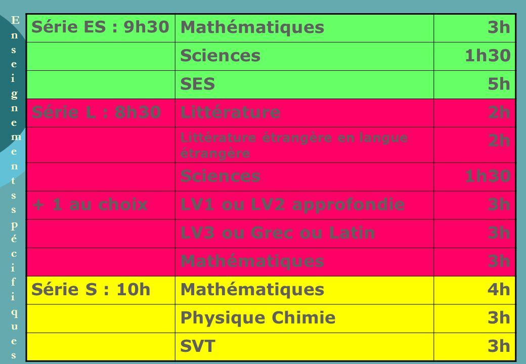 Mathématiques 3h Sciences 1h30 SES 5h Série L : 8h30 Littérature 2h