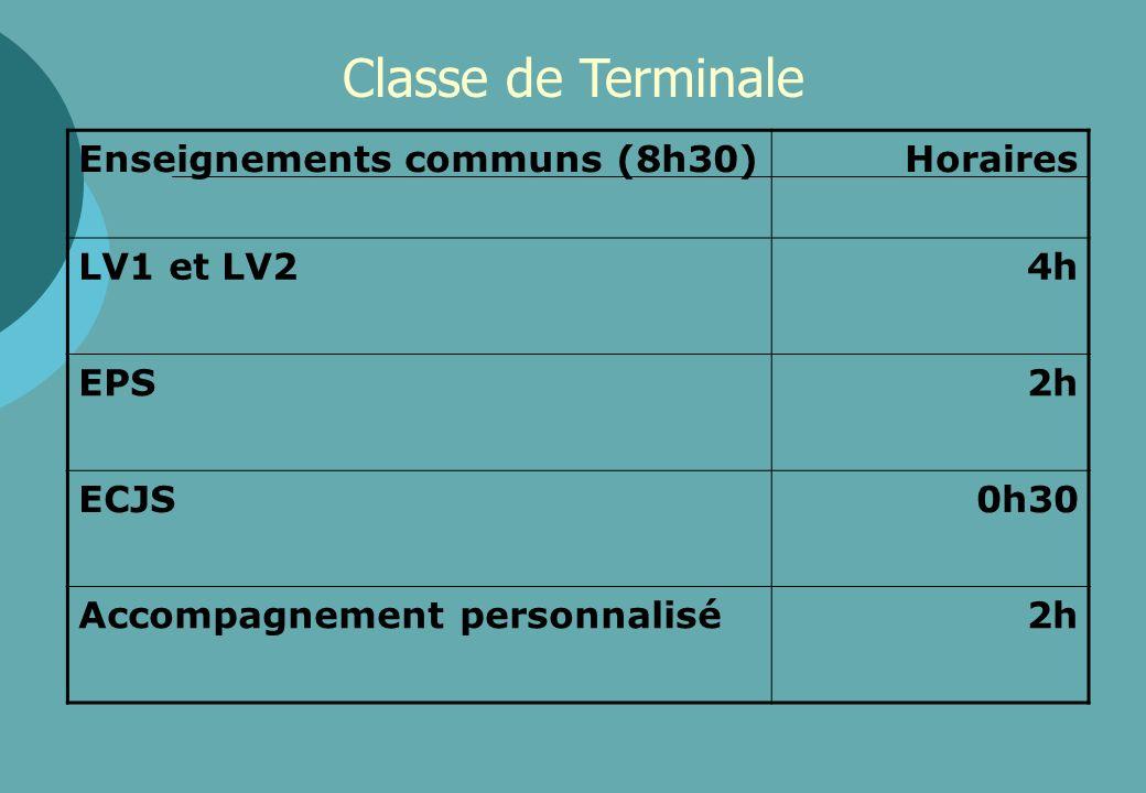 Classe de Terminale Enseignements communs (8h30) Horaires LV1 et LV2