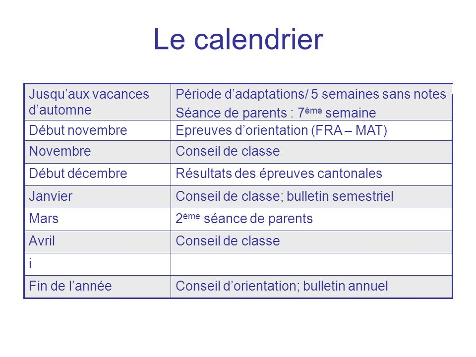 Le calendrier Période d'adaptations/ 5 semaines sans notes
