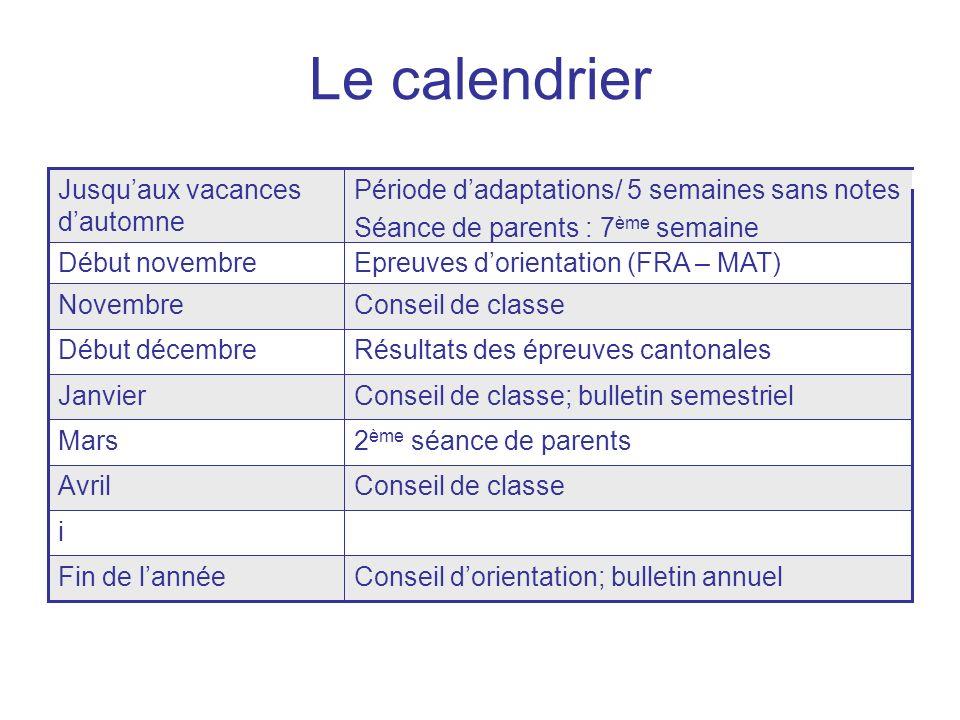 Le calendrier Période d'adaptations/ 5 semaines sans notes