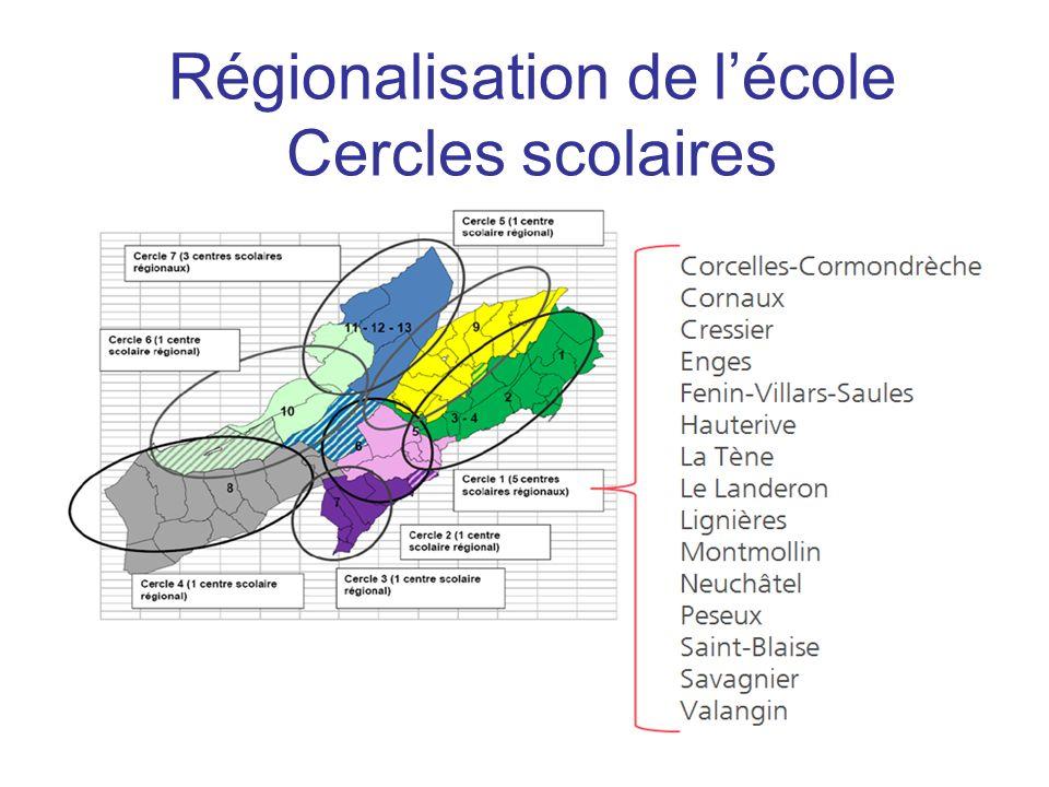 Régionalisation de l'école Cercles scolaires