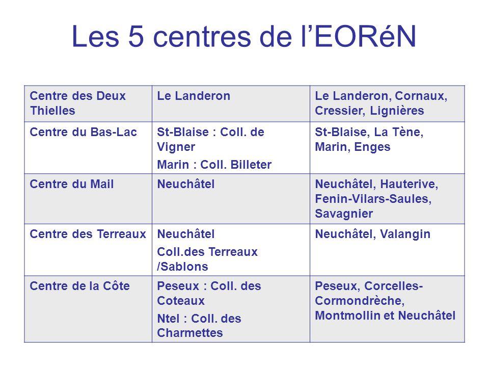 Les 5 centres de l'EORéN Centre des Deux Thielles Le Landeron