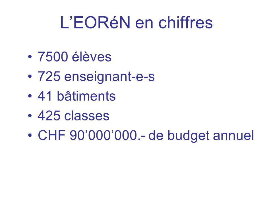 L'EORéN en chiffres 7500 élèves 725 enseignant-e-s 41 bâtiments