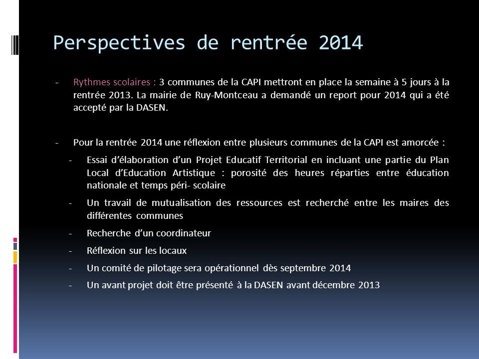 Perspectives de rentrée 2014