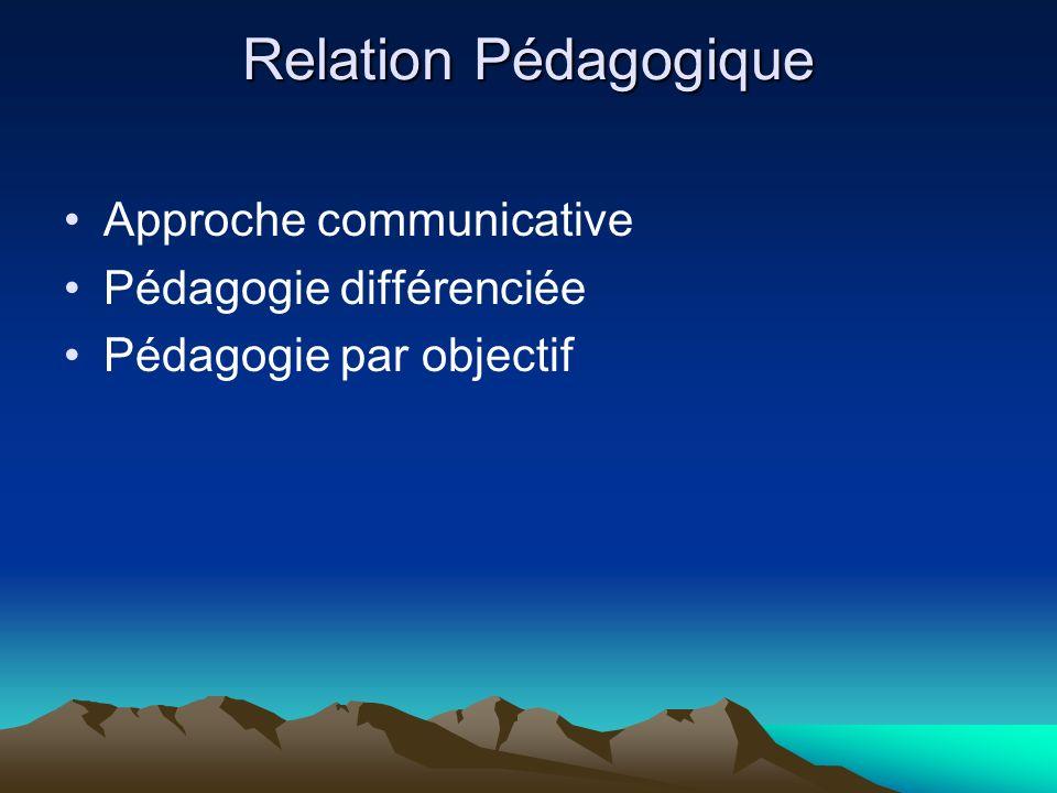 Relation Pédagogique Approche communicative Pédagogie différenciée