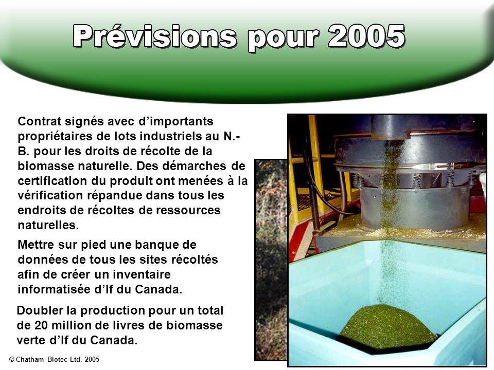 Contrat signés avec d'importants propriétaires de lots industriels au N.-B. pour les droits de récolte de la biomasse naturelle. Des démarches de certification du produit ont menées à la vérification répandue dans tous les endroits de récoltes de ressources naturelles.
