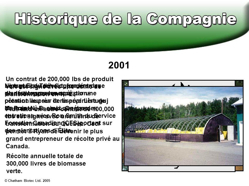 2001 Un contrat de 200,000 lbs de produit vert est signé avec une usine de transformation en N.-É.