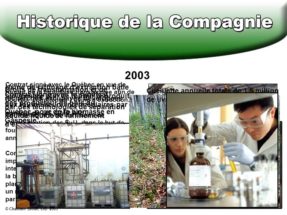 2003 Contrat signé avec le Québec en vue de fournir de la biomasse transformée afin de pouvoir commencer l'usine d'extraction.
