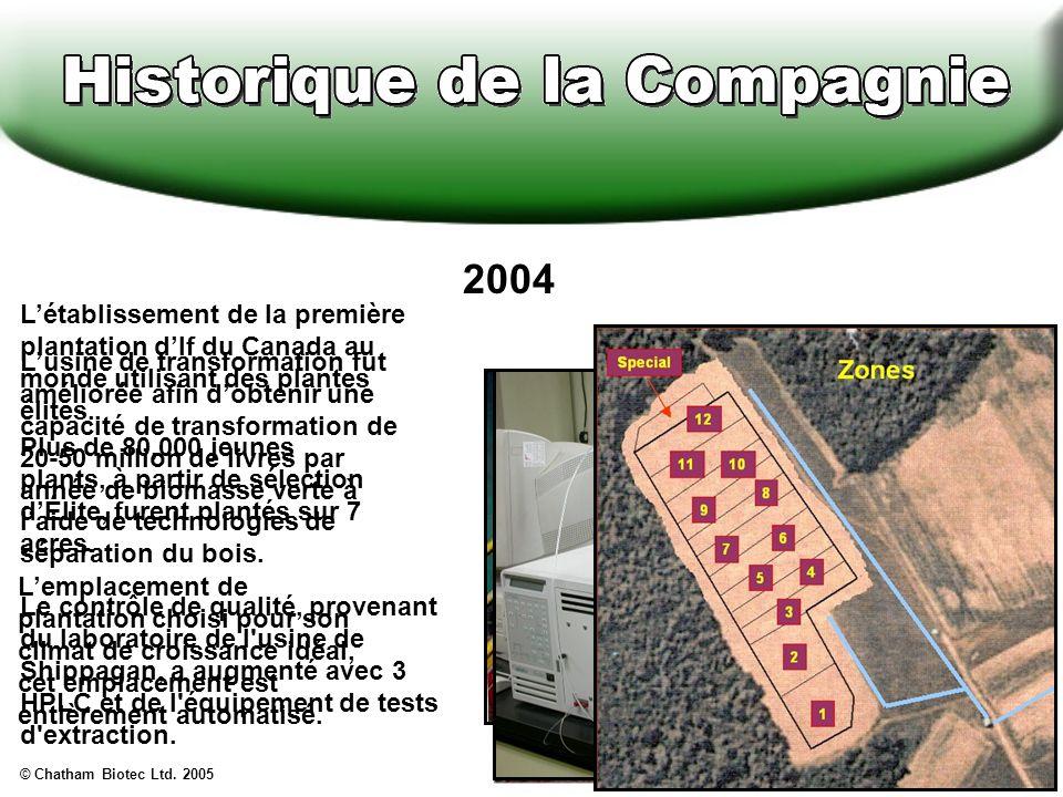 2004 L'établissement de la première plantation d'If du Canada au monde utilisant des plantes élites.