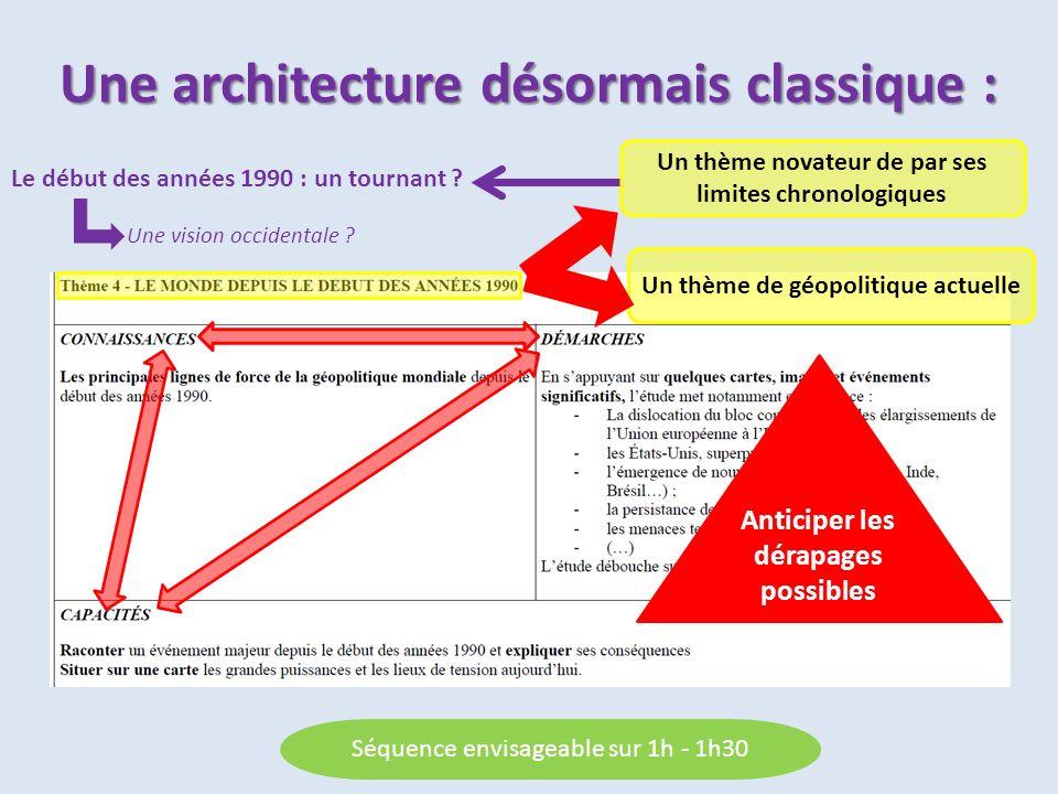 Une architecture désormais classique :
